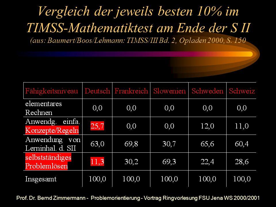 Vergleich der jeweils besten 10% im TIMSS-Mathematiktest am Ende der S II (aus: Baumert/Boos/Lehmann: TIMSS/III Bd. 2, Opladen 2000, S. 150