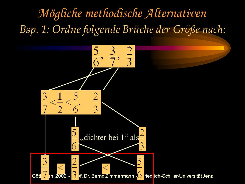 Mögliche methodische Alternativen