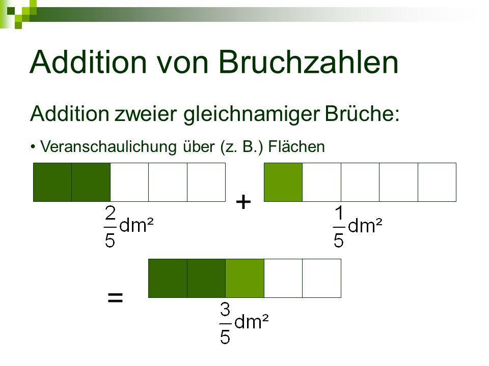 Addition von Bruchzahlen