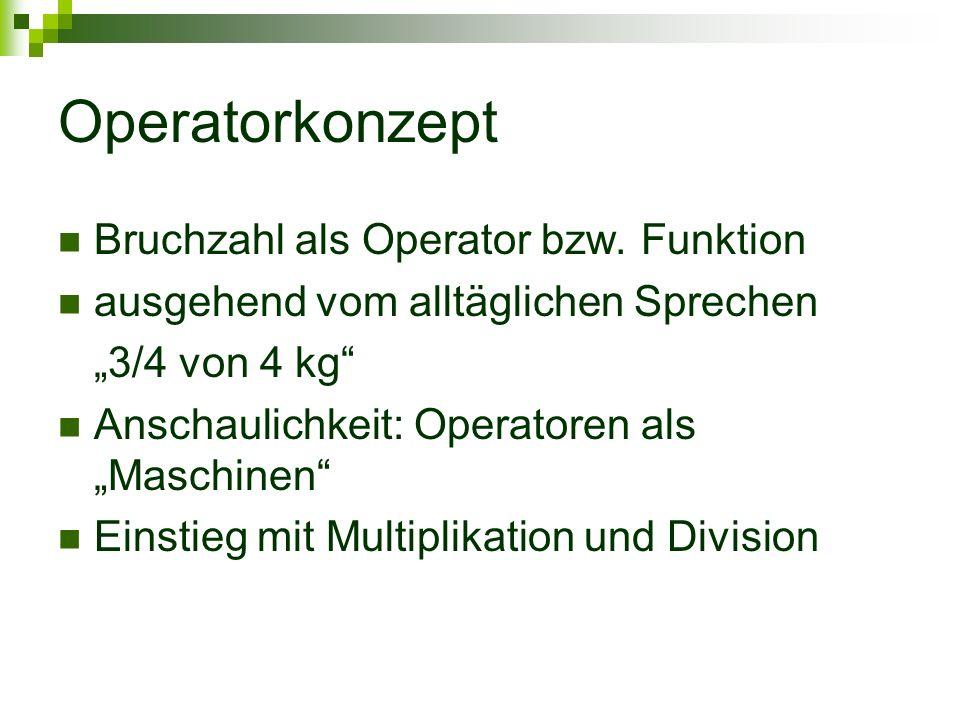 Operatorkonzept Bruchzahl als Operator bzw. Funktion