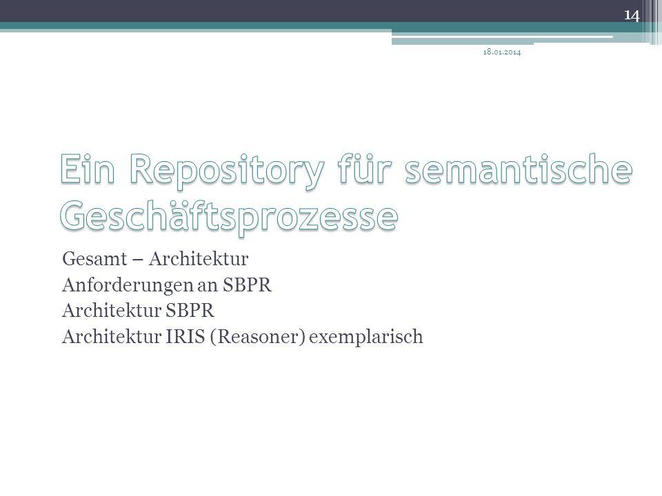 Ein Repository für semantische Geschäftsprozesse