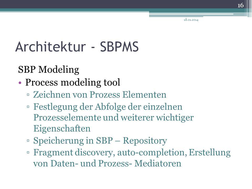 Architektur - SBPMS SBP Modeling Process modeling tool