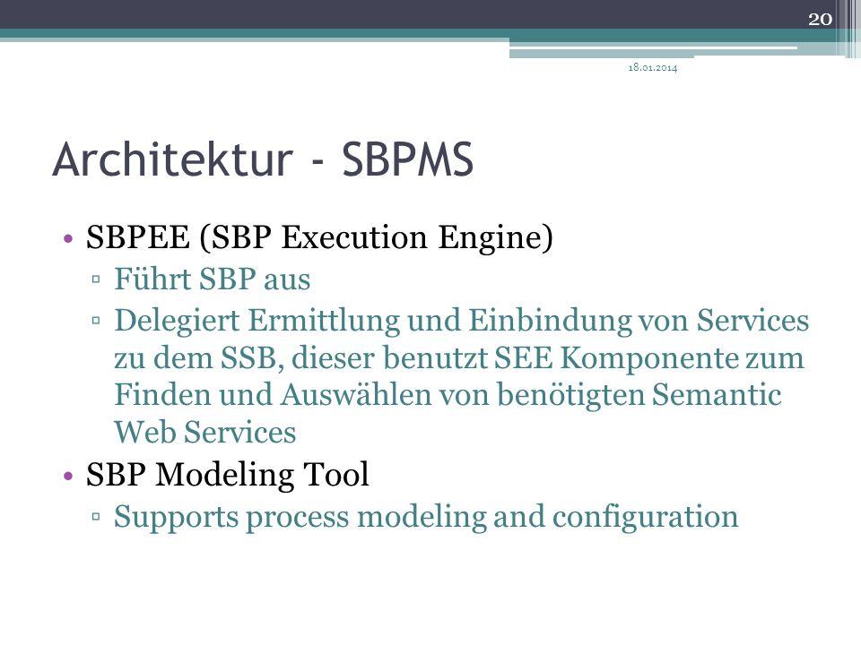 Architektur - SBPMS SBPEE (SBP Execution Engine) SBP Modeling Tool