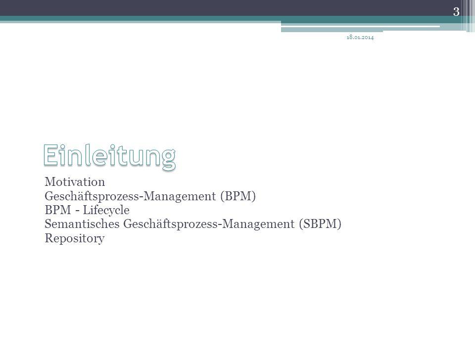 Einleitung Motivation Geschäftsprozess-Management (BPM)