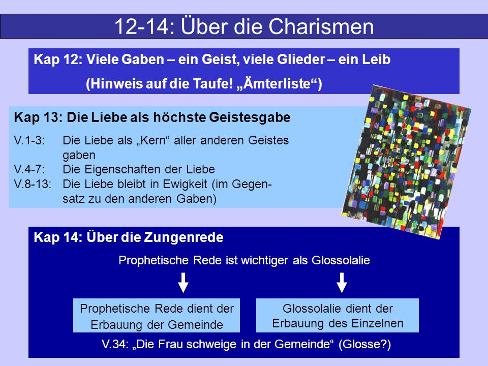 """12-14: Über die Charismen Kap 12: Viele Gaben – ein Geist, viele Glieder – ein Leib. (Hinweis auf die Taufe! """"Ämterliste )"""