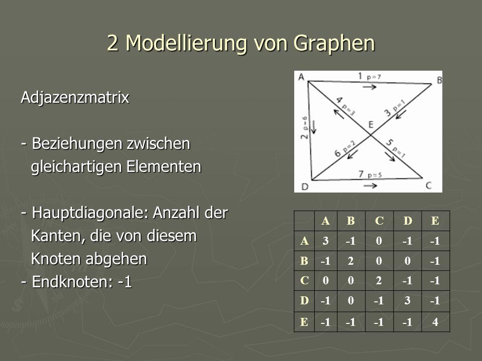 2 Modellierung von Graphen