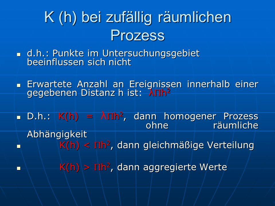 K (h) bei zufällig räumlichen Prozess