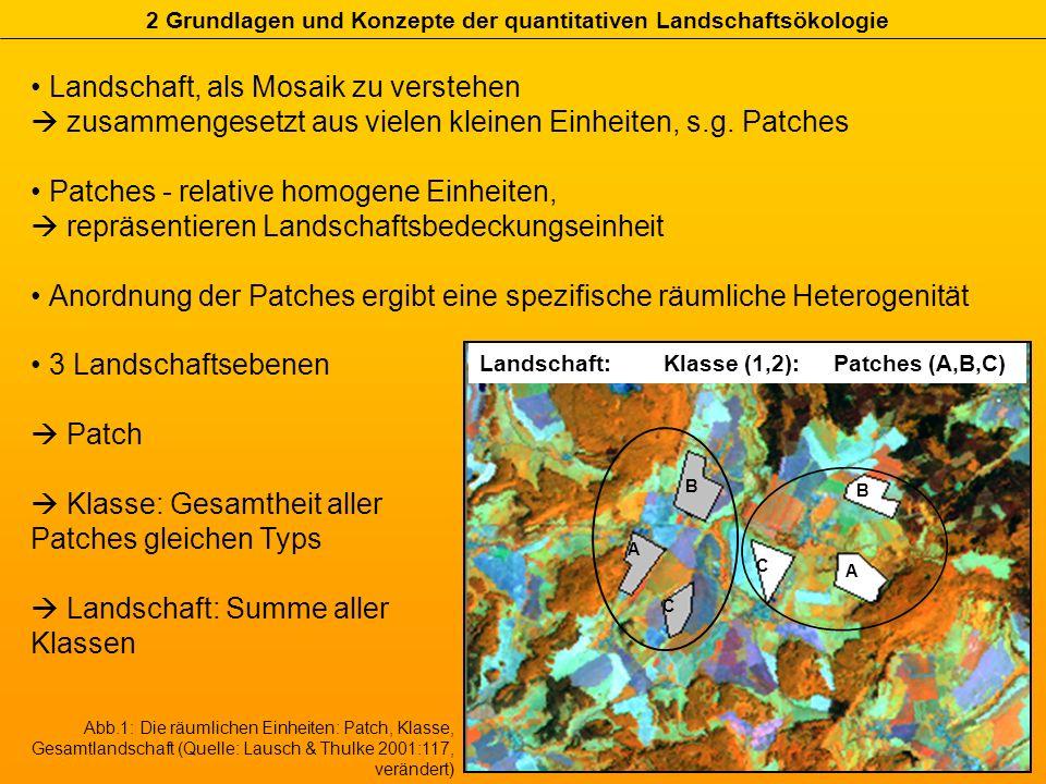 2 Grundlagen und Konzepte der quantitativen Landschaftsökologie
