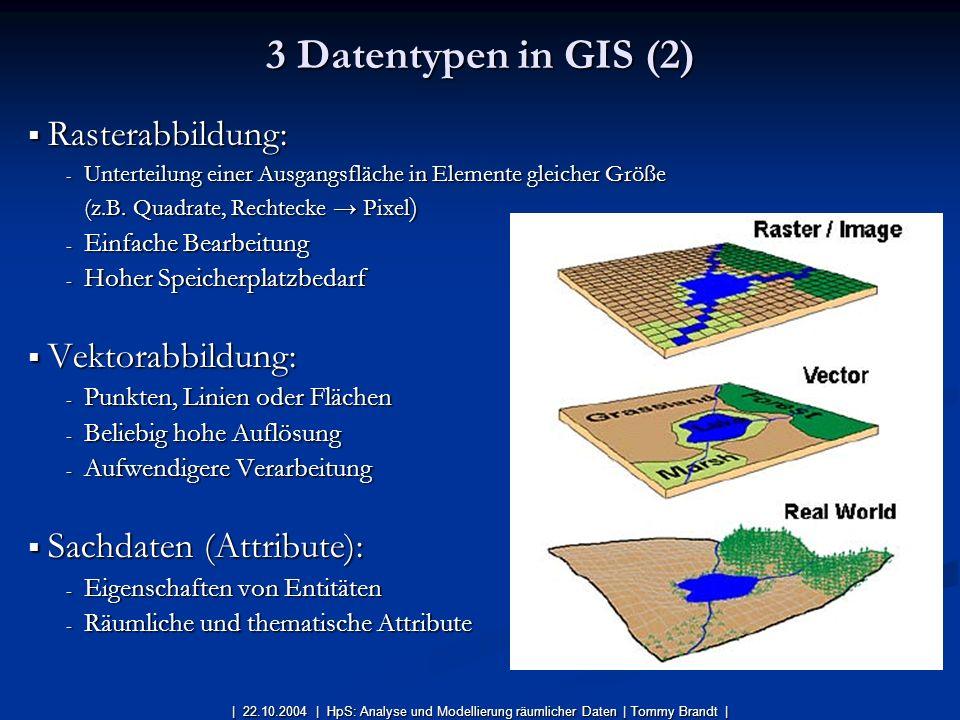 3 Datentypen in GIS (2) Rasterabbildung: Vektorabbildung: