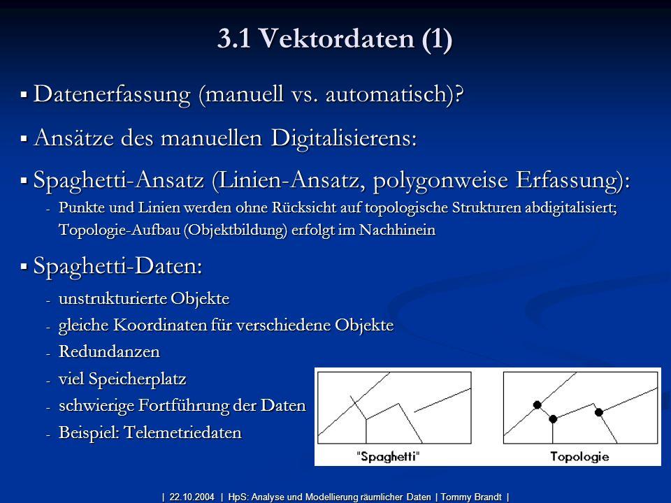 3.1 Vektordaten (1) Datenerfassung (manuell vs. automatisch)