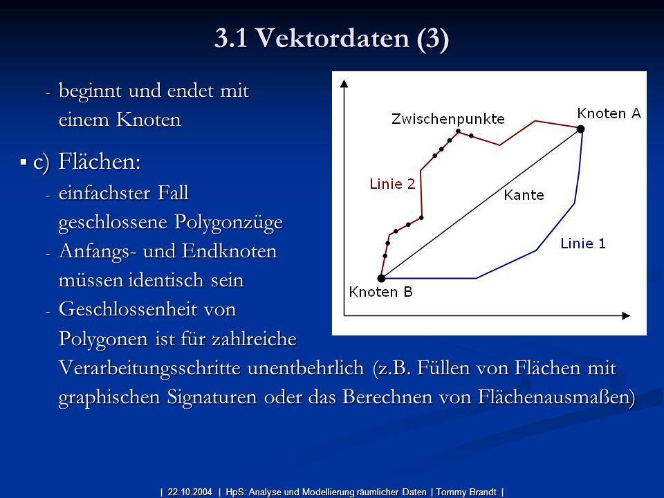 3.1 Vektordaten (3) c) Flächen: beginnt und endet mit einem Knoten