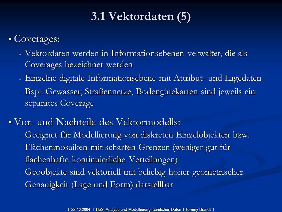 3.1 Vektordaten (5) Coverages: Vor- und Nachteile des Vektormodells: