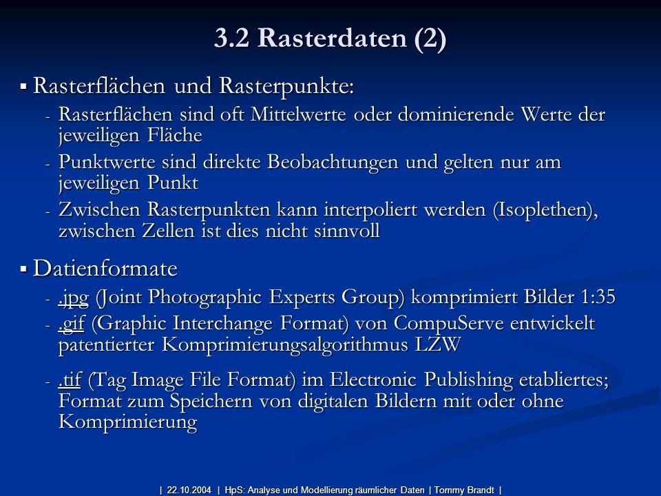 3.2 Rasterdaten (2) Rasterflächen und Rasterpunkte: Datienformate
