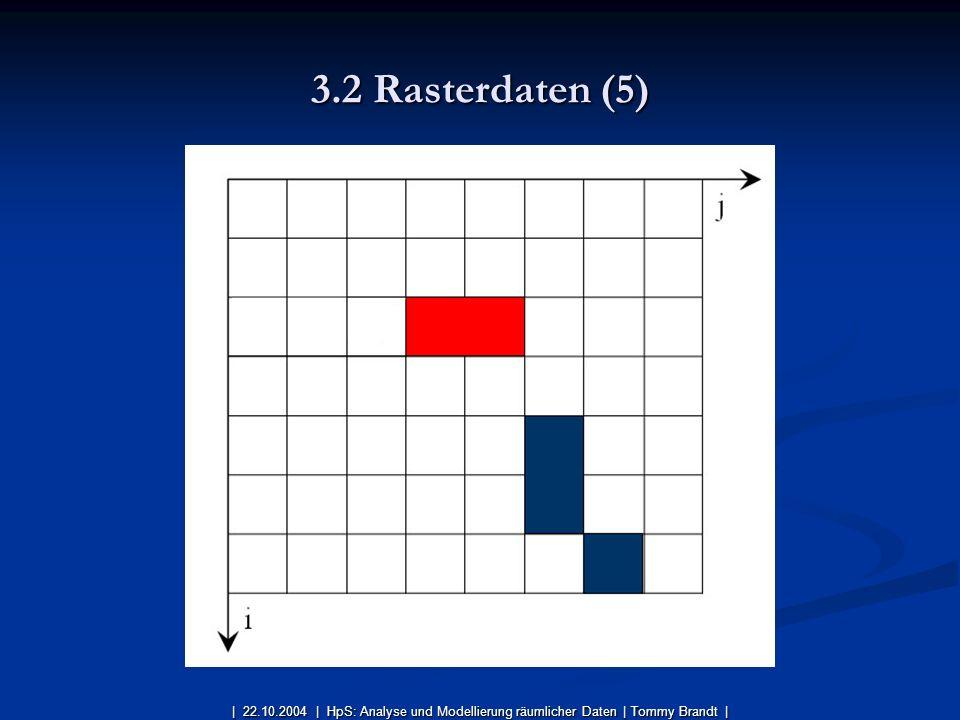 3.2 Rasterdaten (5) | 22.10.2004 | HpS: Analyse und Modellierung räumlicher Daten | Tommy Brandt |
