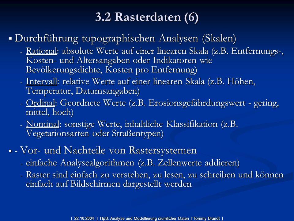 3.2 Rasterdaten (6) Durchführung topographischen Analysen (Skalen)
