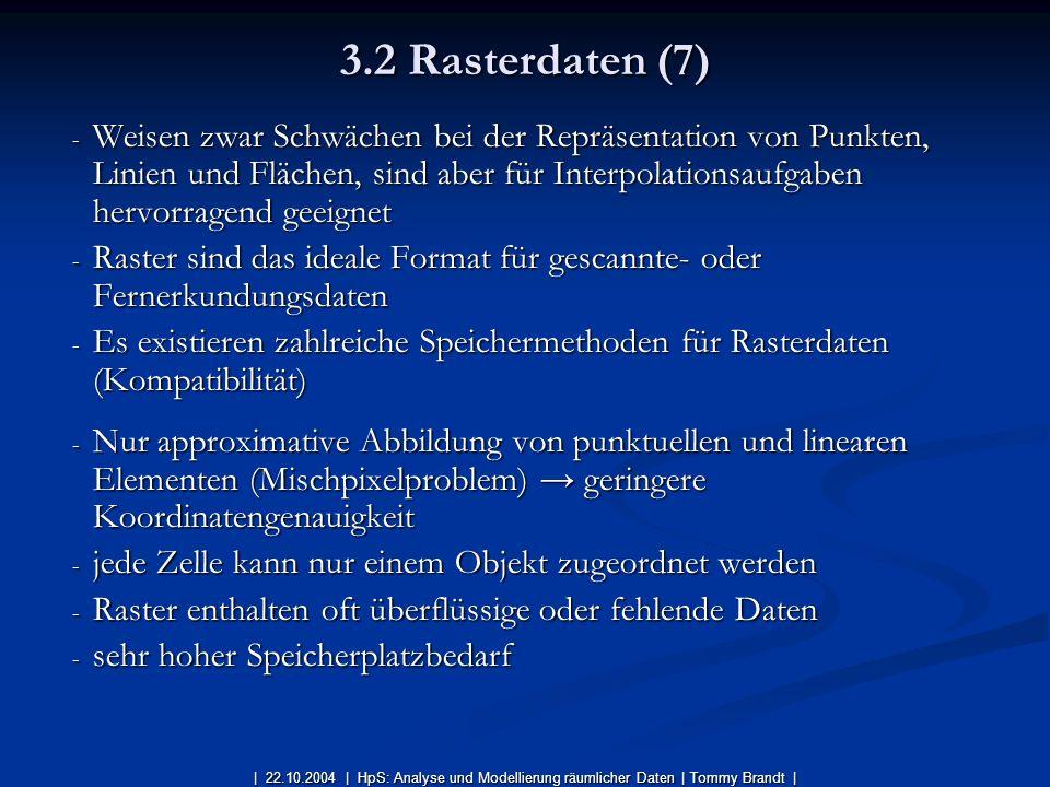 3.2 Rasterdaten (7)