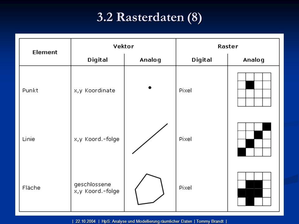 3.2 Rasterdaten (8) | 22.10.2004 | HpS: Analyse und Modellierung räumlicher Daten | Tommy Brandt |