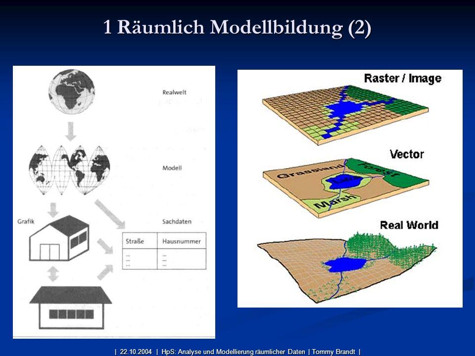 1 Räumlich Modellbildung (2)