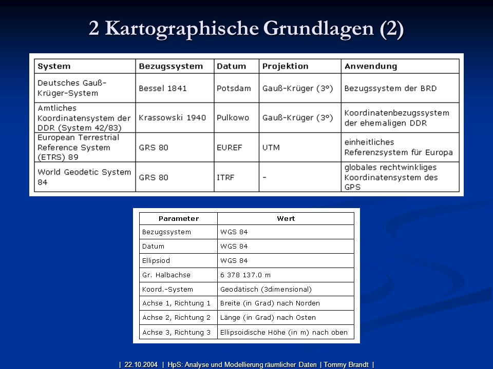 2 Kartographische Grundlagen (2)