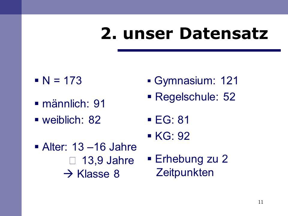 2. unser Datensatz N = 173 männlich: 91 weiblich: 82