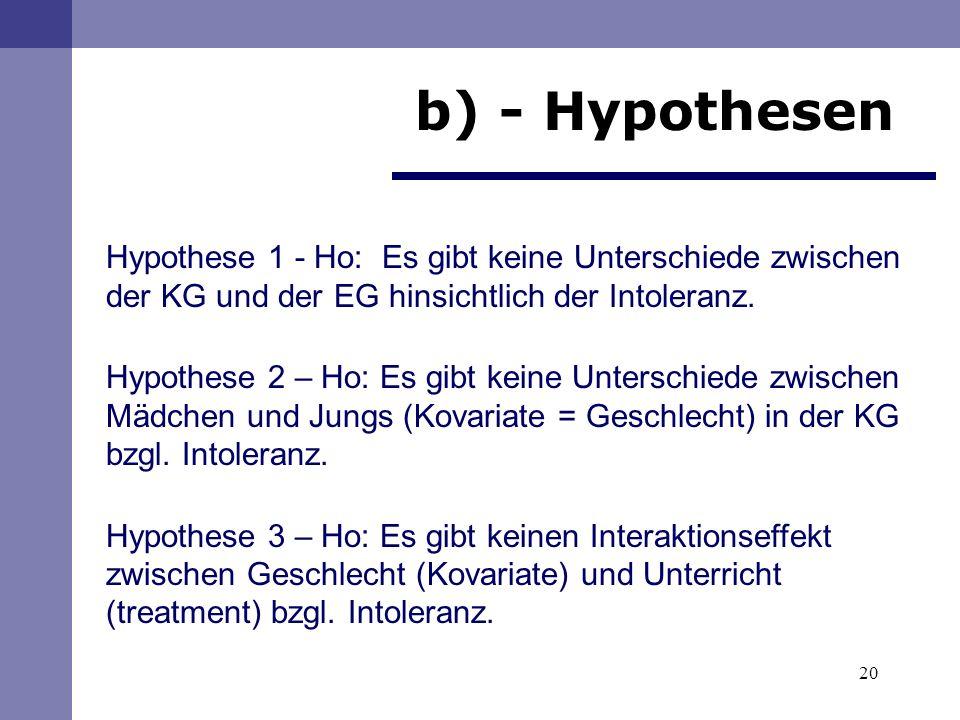 b) - Hypothesen Hypothese 1 - Ho: Es gibt keine Unterschiede zwischen der KG und der EG hinsichtlich der Intoleranz.