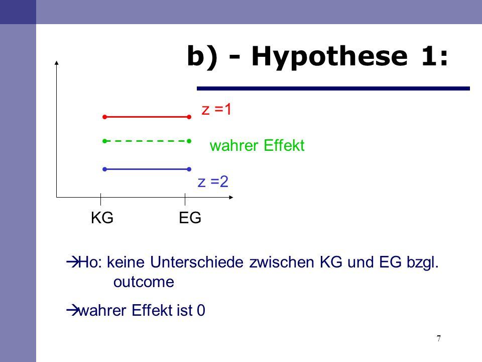 b) - Hypothese 1: z =1 wahrer Effekt z =2 KG EG