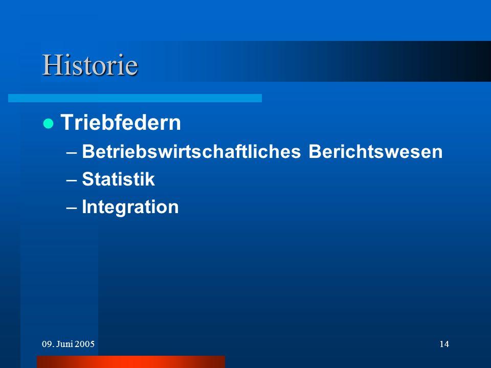 Historie Triebfedern Betriebswirtschaftliches Berichtswesen Statistik
