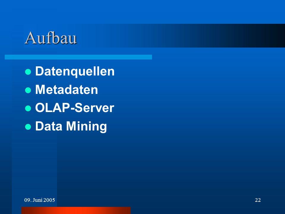 Aufbau Datenquellen Metadaten OLAP-Server Data Mining 09. Juni 2005