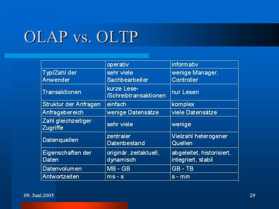 OLAP vs. OLTP 09. Juni 2005