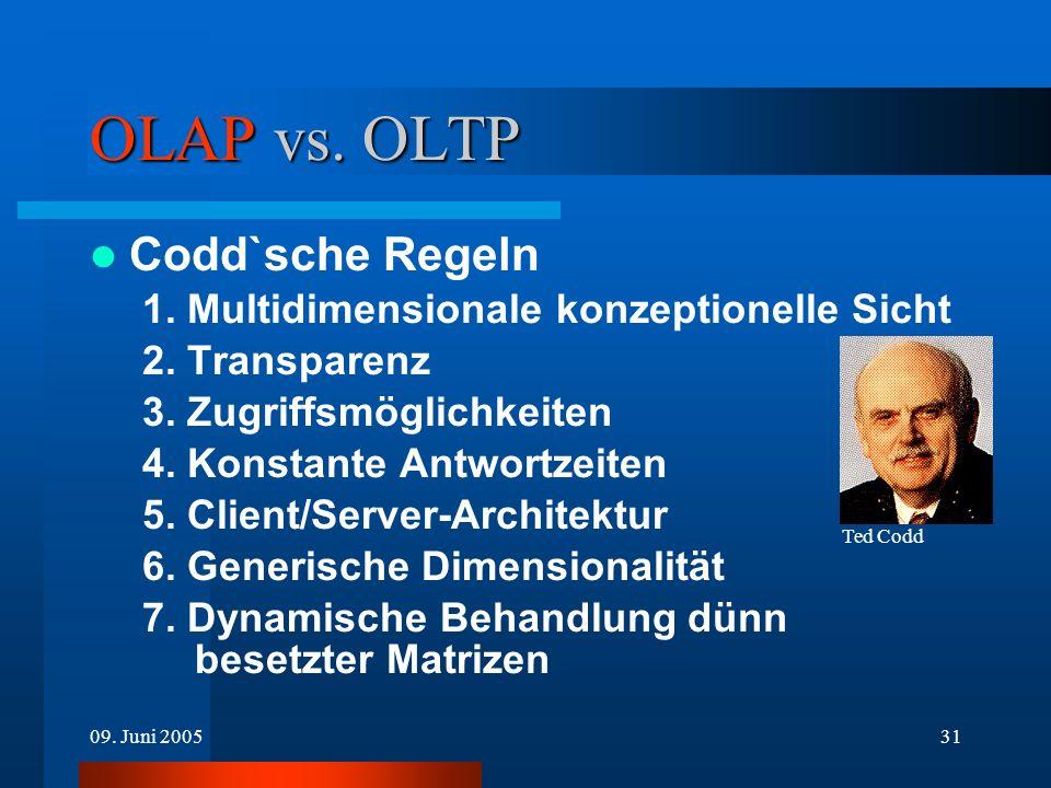OLAP vs. OLTP Codd`sche Regeln