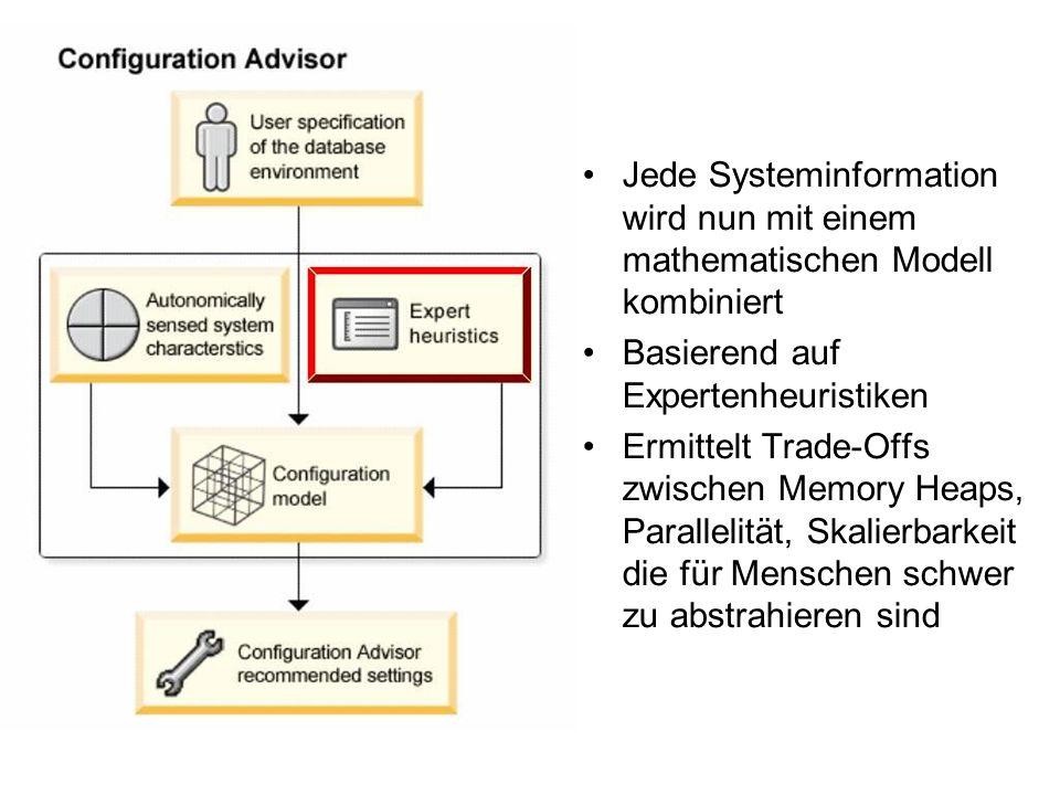 Jede Systeminformation wird nun mit einem mathematischen Modell kombiniert