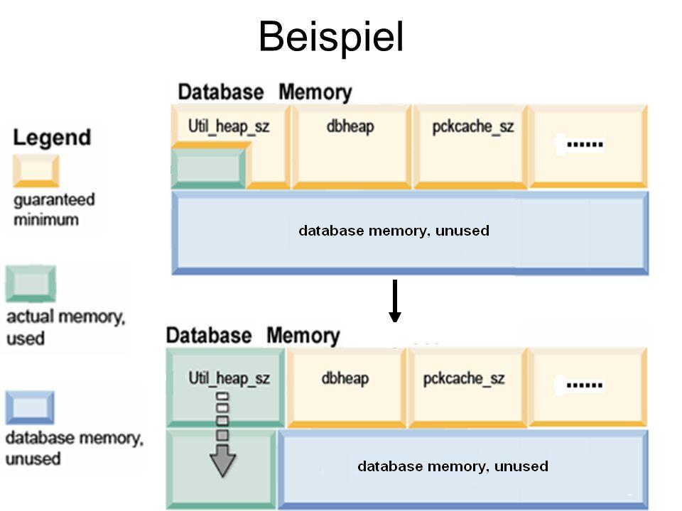 Beispiel DBHEAP: Datenbankzwischenspeicher für Anwendung