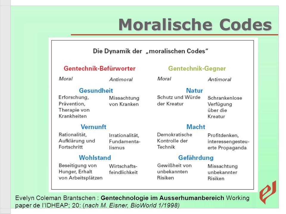 Moralische Codes Evelyn Coleman Brantschen : Gentechnologie im Ausserhumanbereich Working paper de l'IDHEAP; 20: (nach M.