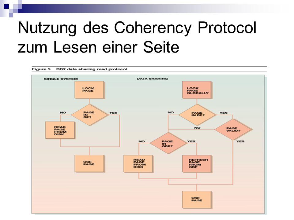 Nutzung des Coherency Protocol zum Lesen einer Seite