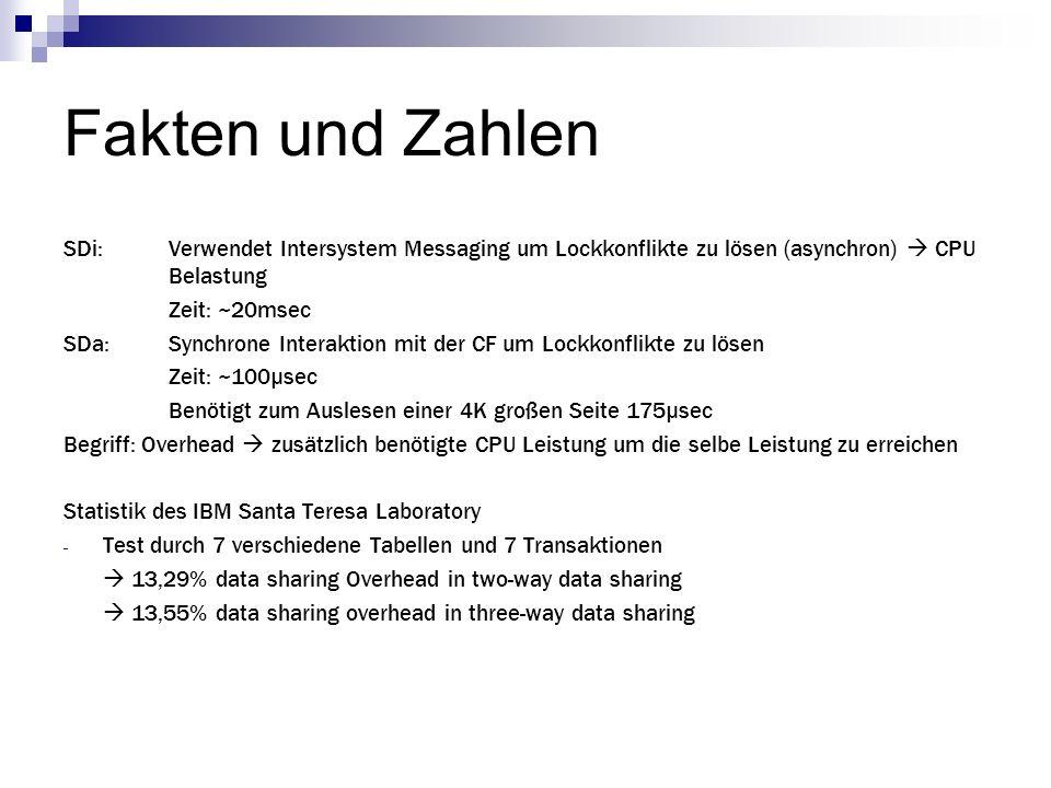 Fakten und Zahlen SDi: Verwendet Intersystem Messaging um Lockkonflikte zu lösen (asynchron)  CPU Belastung.