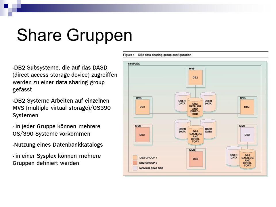 Share Gruppen DB2 Subsysteme, die auf das DASD (direct access storage device) zugreiffen werden zu einer data sharing group gefasst.
