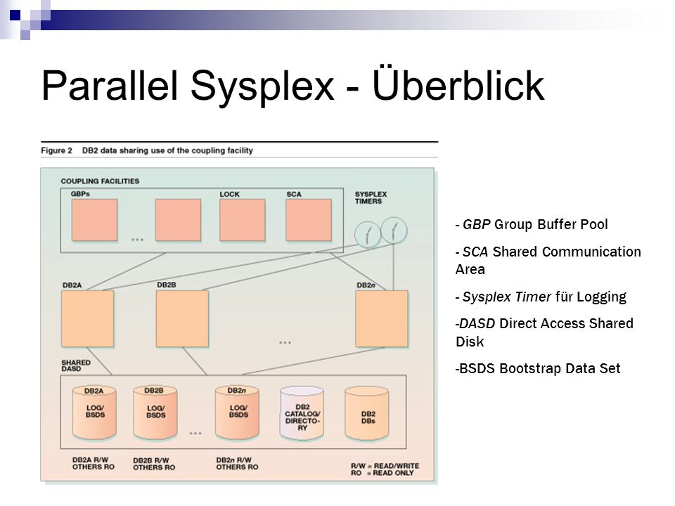 Parallel Sysplex - Überblick