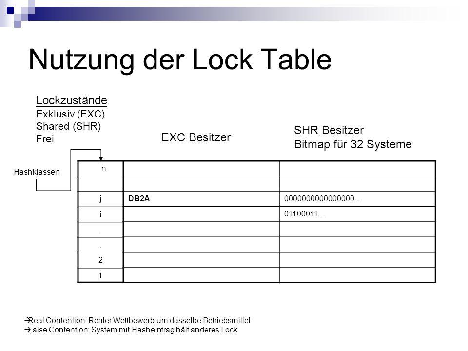 Nutzung der Lock Table Lockzustände SHR Besitzer EXC Besitzer