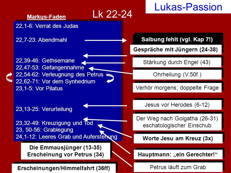 Lukas-Passion Lk 22-24 Markus-Faden