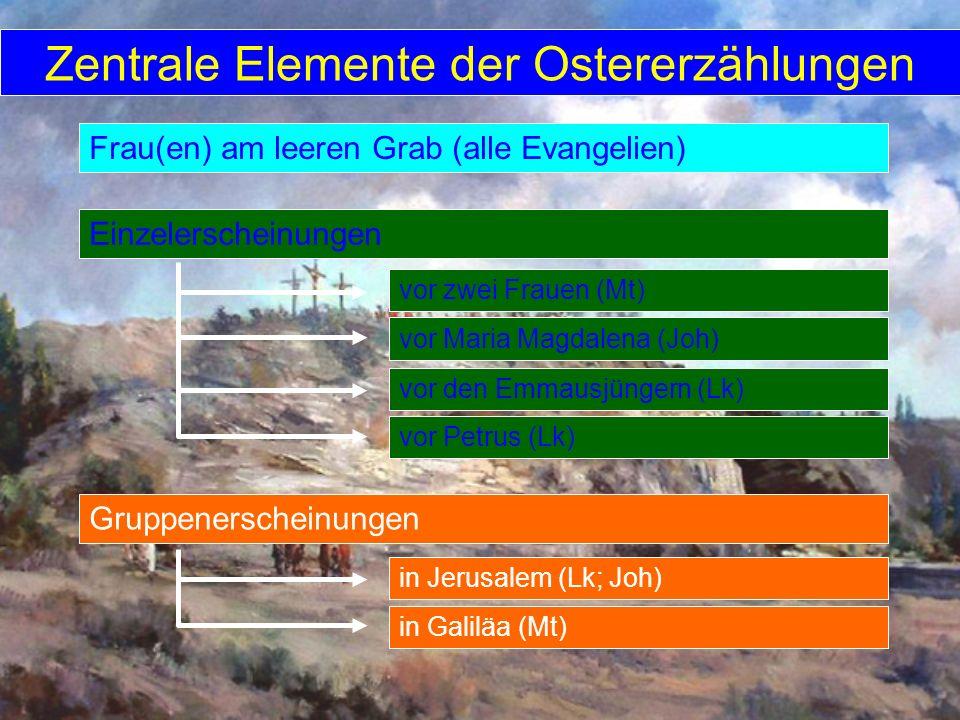 Zentrale Elemente der Ostererzählungen