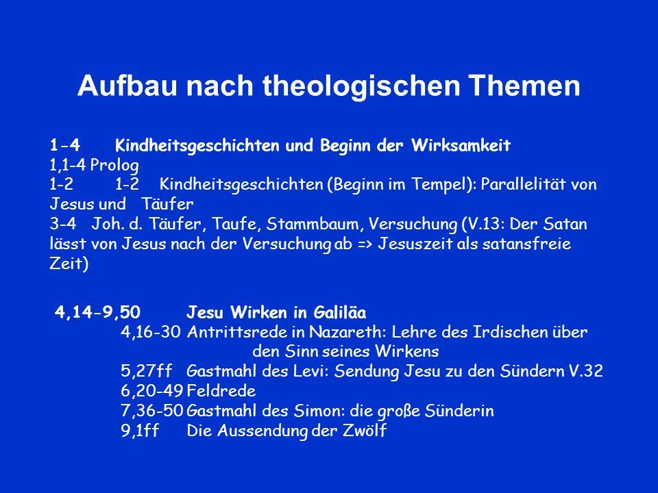 Aufbau nach theologischen Themen