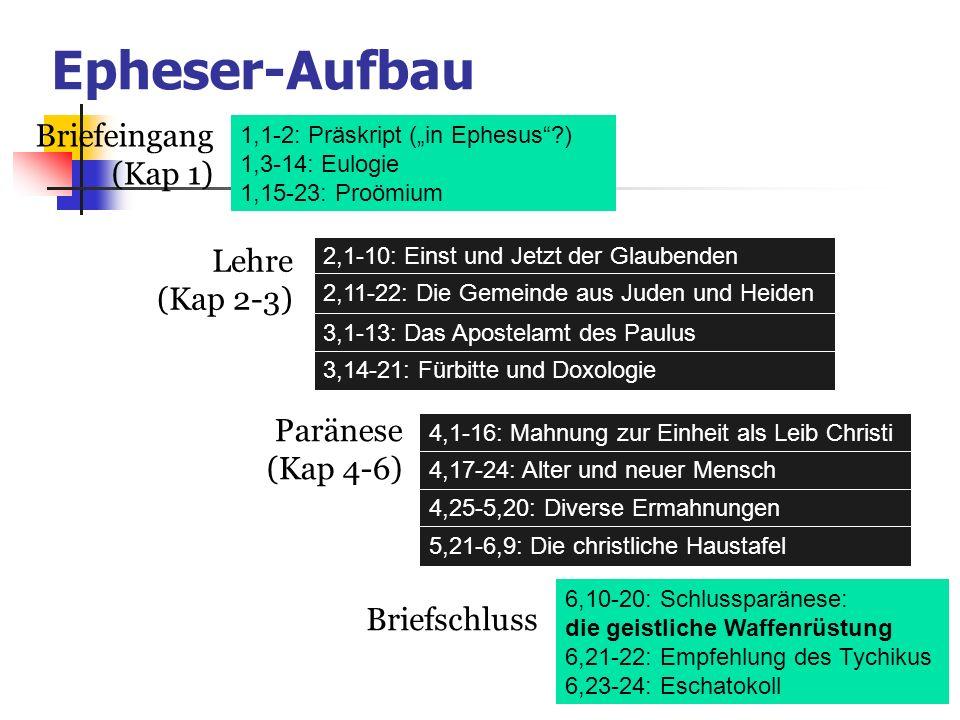 Epheser-Aufbau Briefeingang (Kap 1) Lehre (Kap 2-3) Paränese (Kap 4-6)