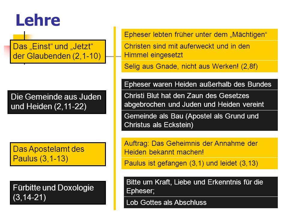 """Lehre Das """"Einst und """"Jetzt der Glaubenden (2,1-10)"""