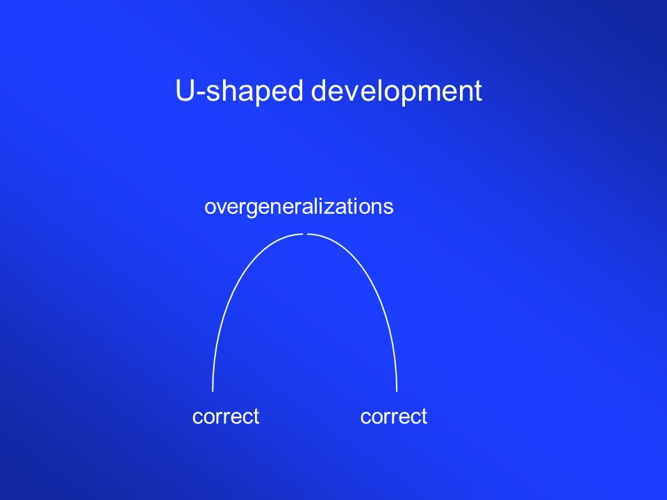 U-shaped development overgeneralizations correct correct