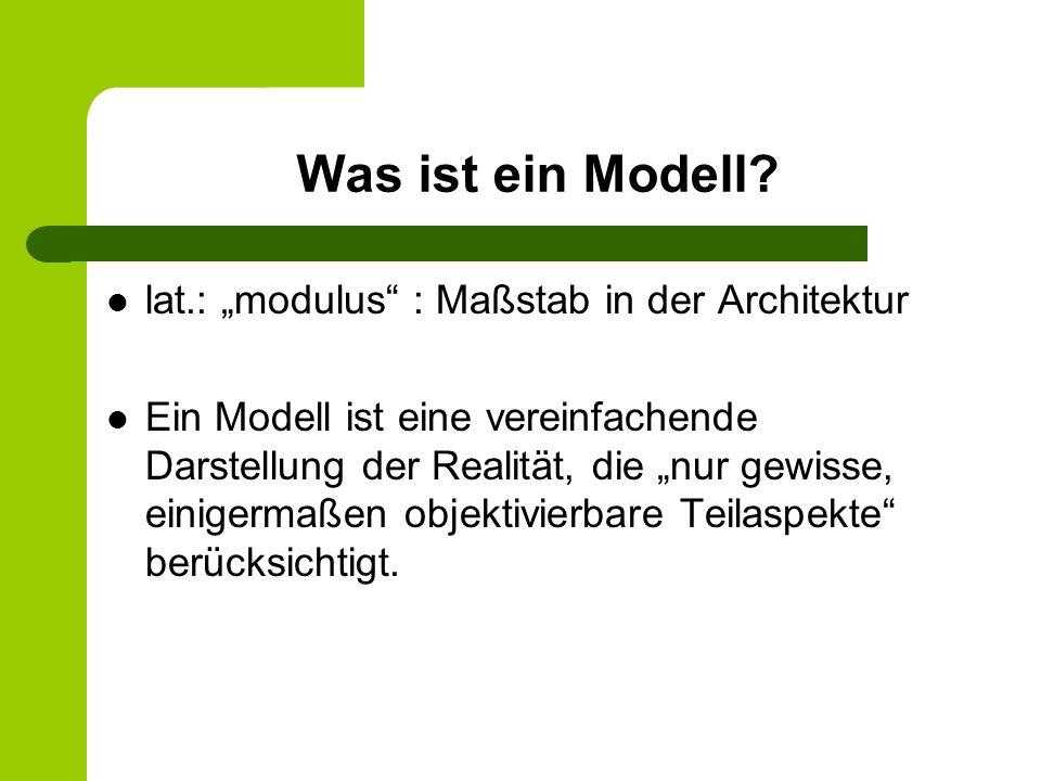 """Was ist ein Modell lat.: """"modulus : Maßstab in der Architektur"""