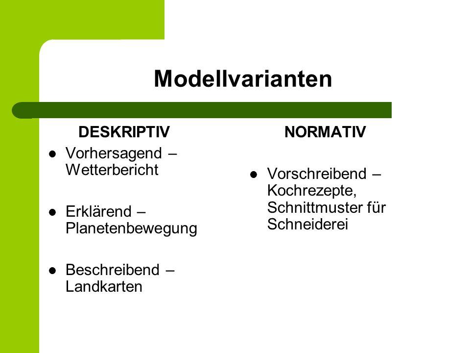 Modellvarianten DESKRIPTIV Vorhersagend – Wetterbericht