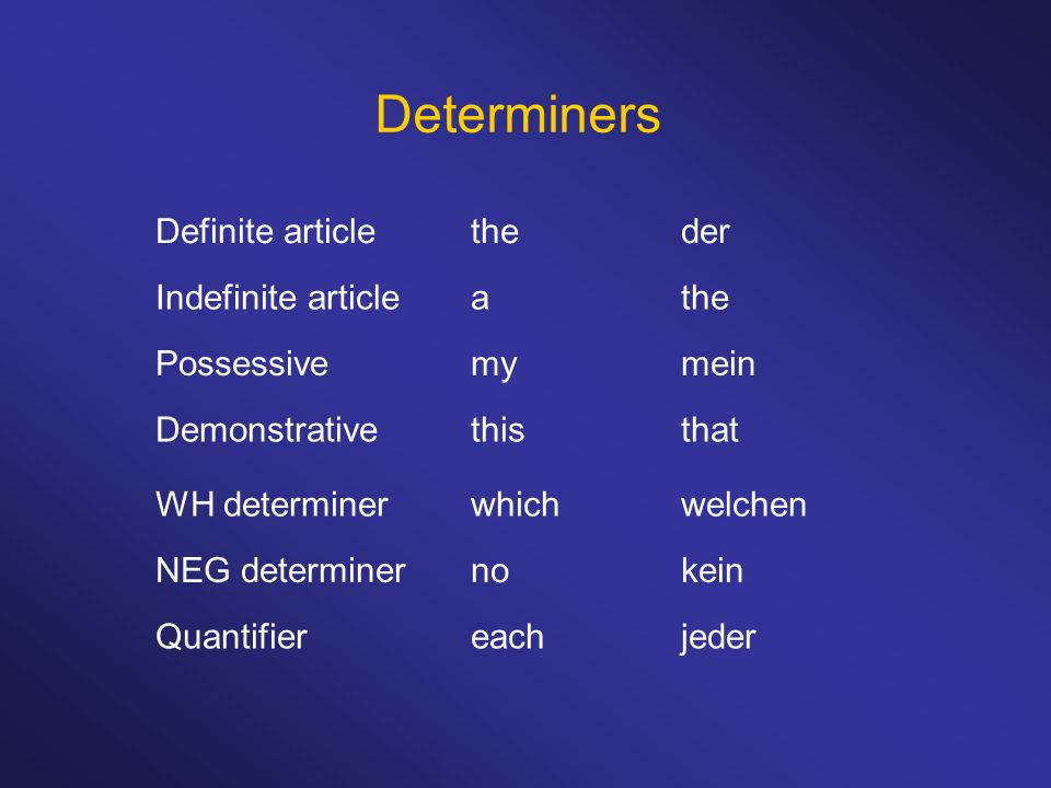 Determiners Definite article the der Indefinite article a the