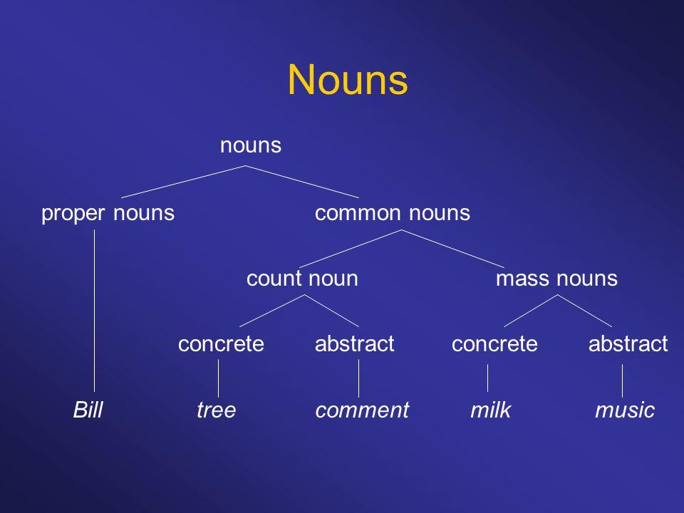 Nouns nouns proper nouns common nouns count noun mass nouns