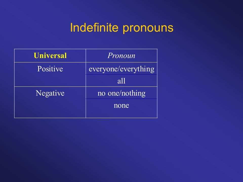 Indefinite pronouns Universal Pronoun Positive everyone/everything all