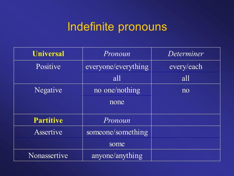 Indefinite pronouns Universal Pronoun Determiner Positive